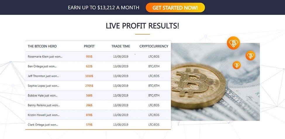 zarobki inwestorów zestawienie zysku tabela moneta bitcoin dołącz teraz
