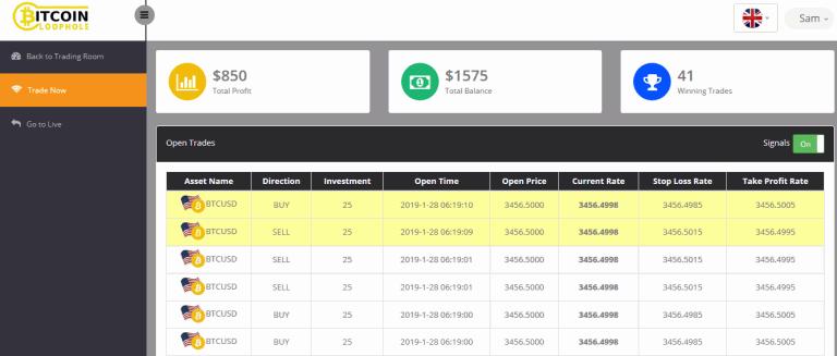 tabela-zysk-całkowity-wyniki-wymiana-bitcoin