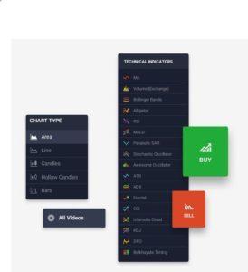 funkcje iq option możliwości menu użytkownika