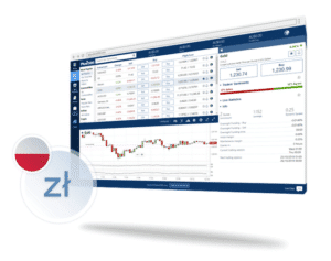 ukośny widok platforma ekran inwestora