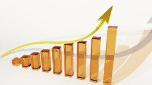 pomnażanie kapitału zysk inwestycje wykres