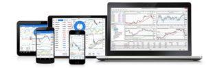 Meta Trader 4 wykresy cen akcji