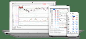XM platformy wykresy Forex Trading