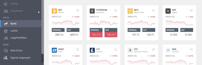 eToro wykresy kryptowaluty rynki finansowe