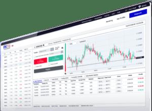 ForexTB trading wykresy w oknie przeglądarki internetowej