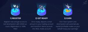 Anon System - interfejs platformy