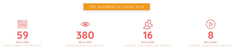 YuanPay Group liczby i wyniki