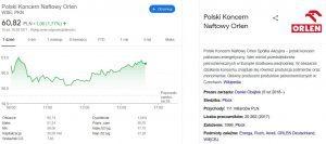 Wykres wartości akcji Orlen w Google